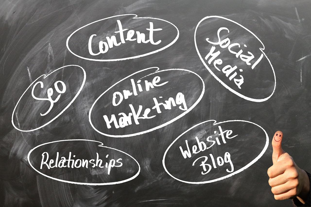 Online Marketing – Kurz und Kanpp erklärt