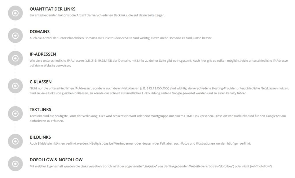 Backlink-Faktoren