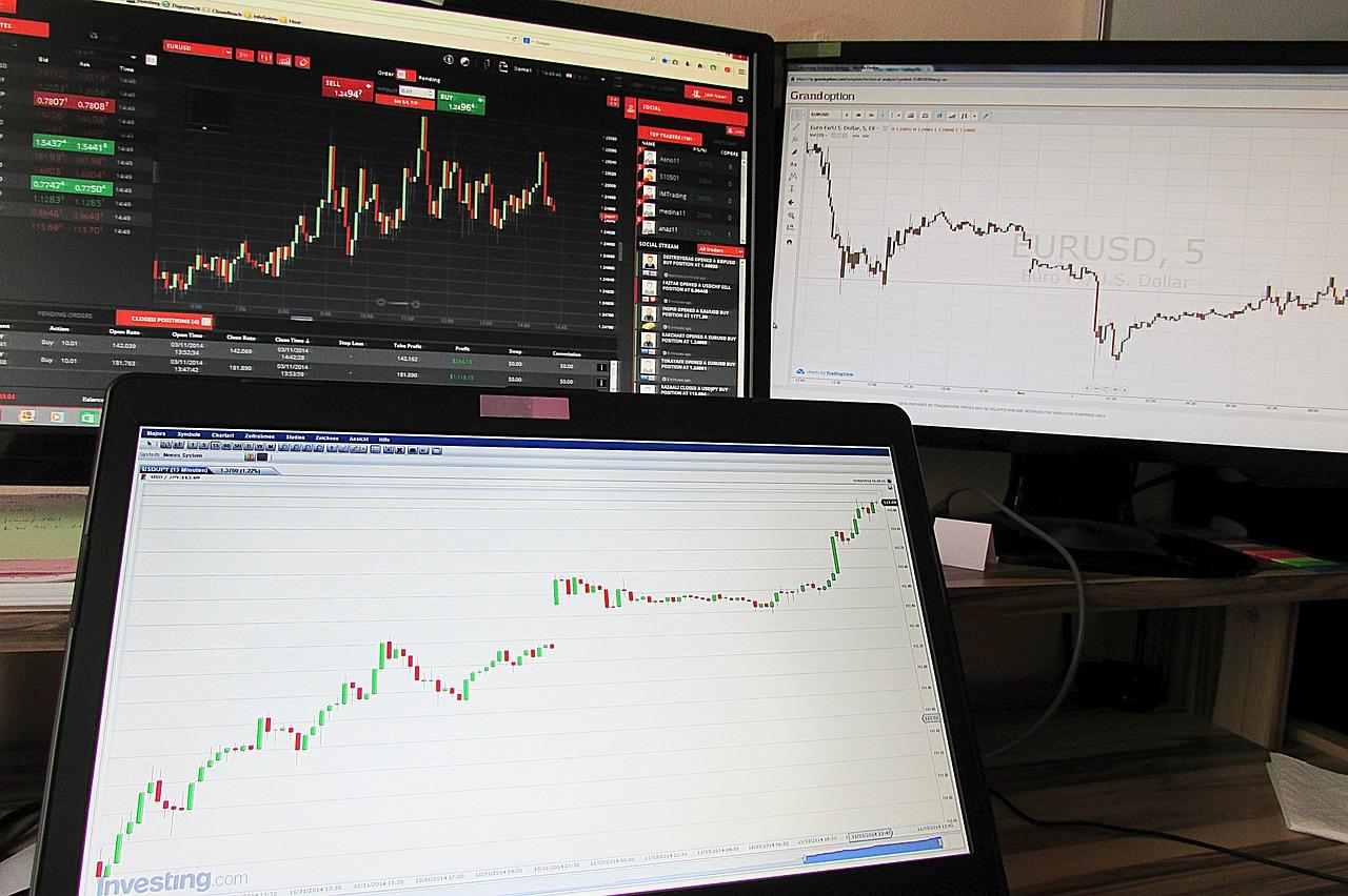 Die beste Trading Plattform