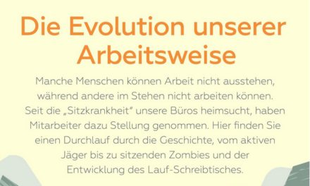 Die Evolution des Büro-Menschen